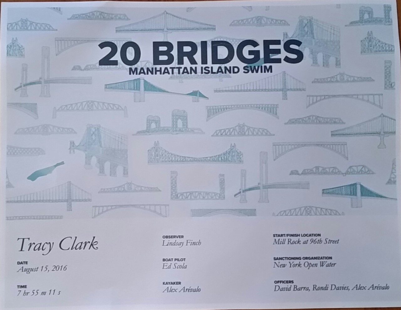 20 Bridges manhattan island swim certificate